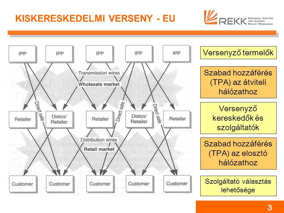 3 KISKERESKEDELMI VERSENY - EU Versenyző termelők Szabad hozzáférés (TPA) az átviteli hálózathoz Szabad hozzáférés (TPA) az elosztó hálózathoz Versenyző kereskedők és szolgáltatók Szolgáltató választás lehetősége