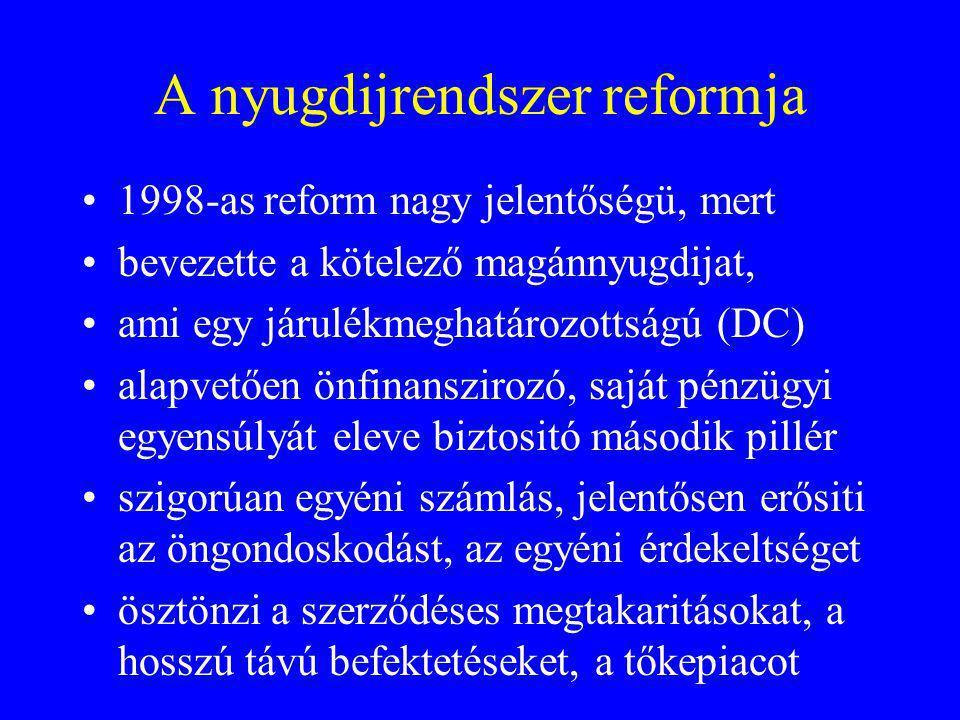 A nyugdijrendszer reformja 1998-as reform nagy jelentőségü, mert bevezette a kötelező magánnyugdijat, ami egy járulékmeghatározottságú (DC) alapvetően önfinanszirozó, saját pénzügyi egyensúlyát eleve biztositó második pillér szigorúan egyéni számlás, jelentősen erősiti az öngondoskodást, az egyéni érdekeltséget ösztönzi a szerződéses megtakaritásokat, a hosszú távú befektetéseket, a tőkepiacot