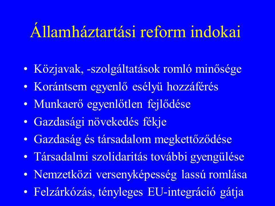 Államháztartási reform indokai Közjavak, -szolgáltatások romló minősége Korántsem egyenlő esélyü hozzáférés Munkaerő egyenlőtlen fejlődése Gazdasági n