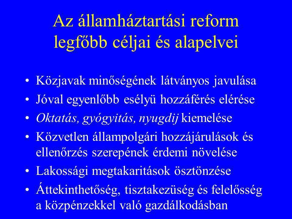 Az államháztartási reform legfőbb céljai és alapelvei Közjavak minőségének látványos javulása Jóval egyenlőbb esélyü hozzáférés elérése Oktatás, gyógyitás, nyugdij kiemelése Közvetlen állampolgári hozzájárulások és ellenőrzés szerepének érdemi növelése Lakossági megtakaritások ösztönzése Áttekinthetőség, tisztakezüség és felelősség a közpénzekkel való gazdálkodásban