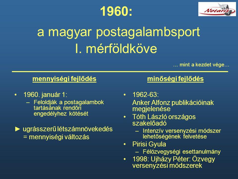 1960: a magyar postagalambsport I. mérföldköve mennyiségi fejlődés 1960. január 1: –Feloldják a postagalambok tartásának rendőri engedélyhez kötését ►