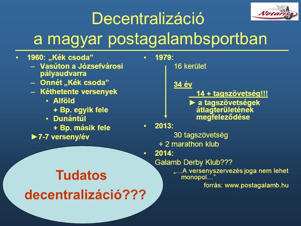 """Decentralizáció a magyar postagalambsportban 1960: """"Kék csoda"""" –Vasúton a Józsefvárosi pályaudvarra –Onnét """"Kék csoda"""" –Kéthetente versenyek Alföld +"""