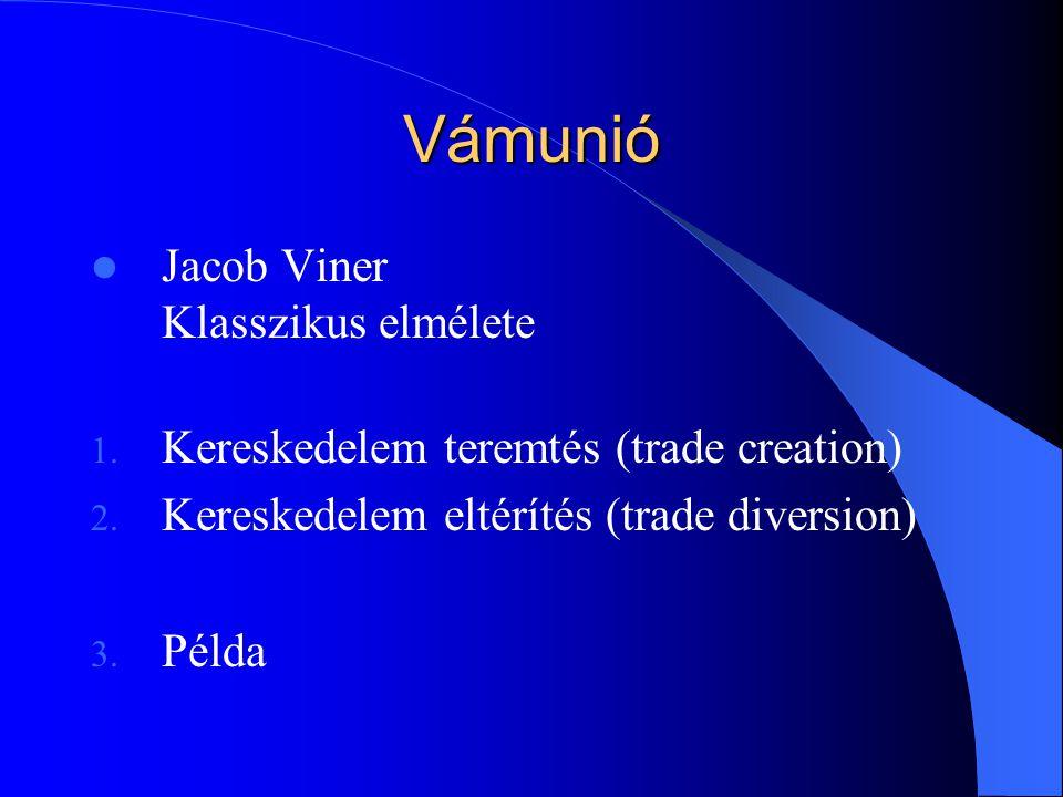 Vámunió Jacob Viner Klasszikus elmélete 1. Kereskedelem teremtés (trade creation) 2. Kereskedelem eltérítés (trade diversion) 3. Példa