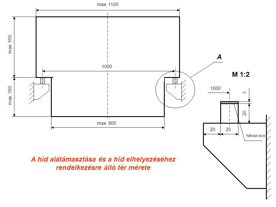 faipari alátét 50 10 M8 Ø12 szemes csavar M8 rétegelt falemez Terhelőelem, melyet a hídszerkezetbe kell beépíteni Ø28 100