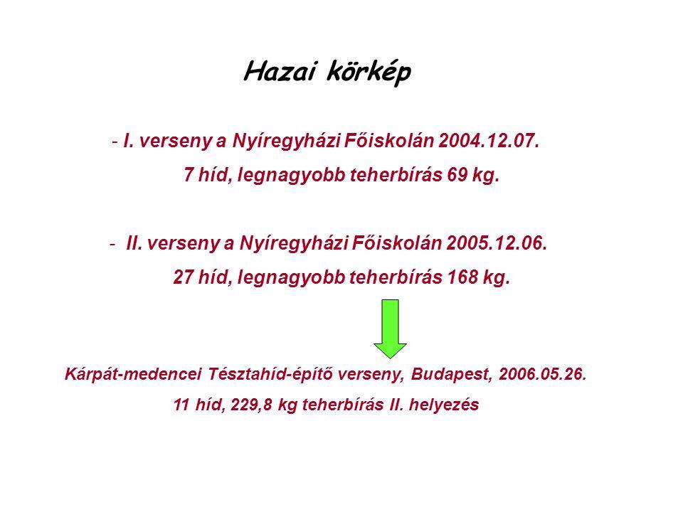 Hazai körkép - I. verseny a Nyíregyházi Főiskolán 2004.12.07.