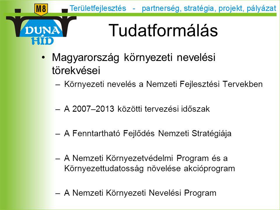 Magyarország környezeti nevelési törekvései –Környezeti nevelés a Nemzeti Fejlesztési Tervekben –A 2007–2013 közötti tervezési időszak –A Fenntartható Fejlődés Nemzeti Stratégiája –A Nemzeti Környezetvédelmi Program és a Környezettudatosság növelése akcióprogram –A Nemzeti Környezeti Nevelési Program Tudatformálás