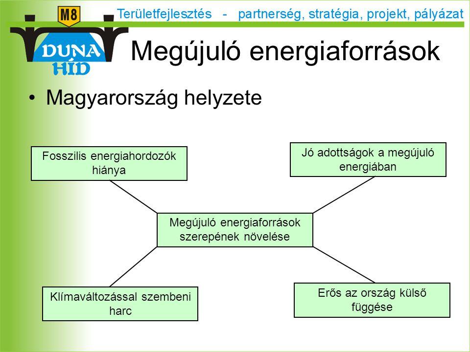 Magyarország helyzete Megújuló energiaforrások Megújuló energiaforrások szerepének növelése Fosszilis energiahordozók hiánya Erős az ország külső függése Klímaváltozással szembeni harc Jó adottságok a megújuló energiában