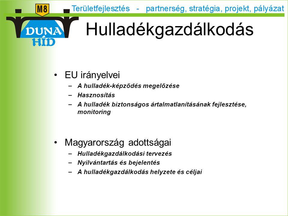 Hulladékgazdálkodás EU irányelvei –A hulladék-képződés megelőzése –Hasznosítás –A hulladék biztonságos ártalmatlanításának fejlesztése, monitoring Magyarország adottságai –Hulladékgazdálkodási tervezés –Nyilvántartás és bejelentés –A hulladékgazdálkodás helyzete és céljai