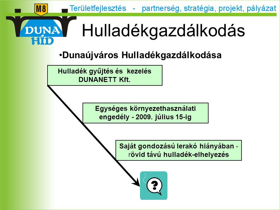 Hulladékgazdálkodás Dunaújváros Hulladékgazdálkodása Hulladék gyűjtés és kezelés DUNANETT Kft.