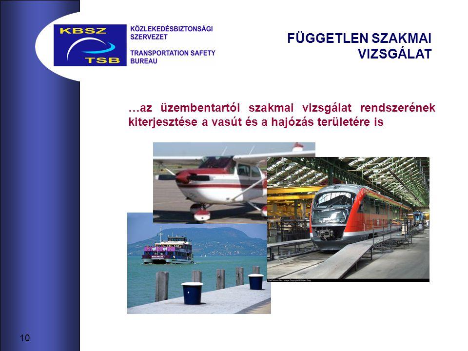 10 FÜGGETLEN SZAKMAI VIZSGÁLAT …az üzembentartói szakmai vizsgálat rendszerének kiterjesztése a vasút és a hajózás területére is