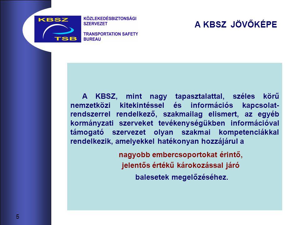 5 A KBSZ JÖVŐKÉPE A KBSZ, mint nagy tapasztalattal, széles körű nemzetközi kitekintéssel és információs kapcsolat- rendszerrel rendelkező, szakmailag elismert, az egyéb kormányzati szerveket tevékenységükben információval támogató szervezet olyan szakmai kompetenciákkal rendelkezik, amelyekkel hatékonyan hozzájárul a nagyobb embercsoportokat érintő, jelentős értékű károkozással járó balesetek megelőzéséhez.