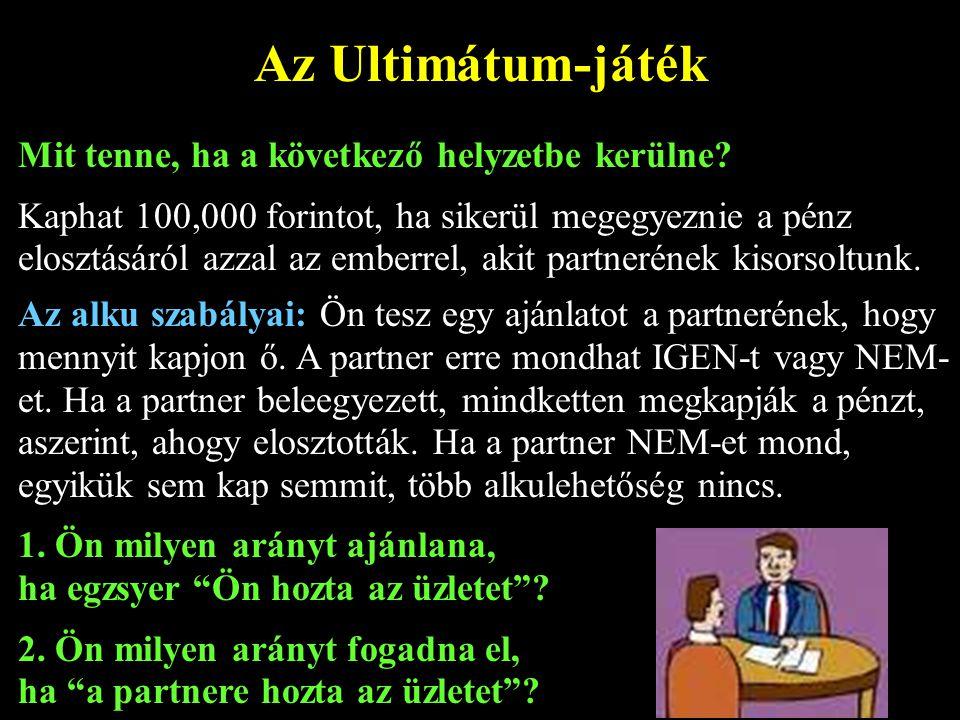 Az Ultimátum-játék Mit tenne, ha a következő helyzetbe kerülne? Kaphat 100,000 forintot, ha sikerül megegyeznie a pénz elosztásáról azzal az emberrel,