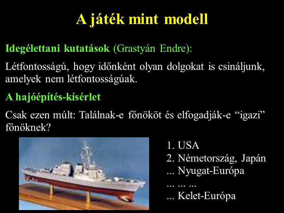 A játék mint modell Idegélettani kutatások (Grastyán Endre): Létfontosságú, hogy időnként olyan dolgokat is csináljunk, amelyek nem létfontosságúak. A