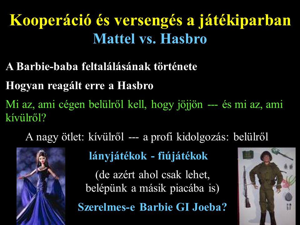 Kooperáció és versengés a játékiparban Mattel vs. Hasbro A Barbie-baba feltalálásának története Hogyan reagált erre a Hasbro Mi az, ami cégen belülről