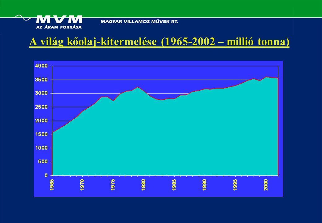 A világ kőolaj-kitermelése (1965-2002 – millió tonna)