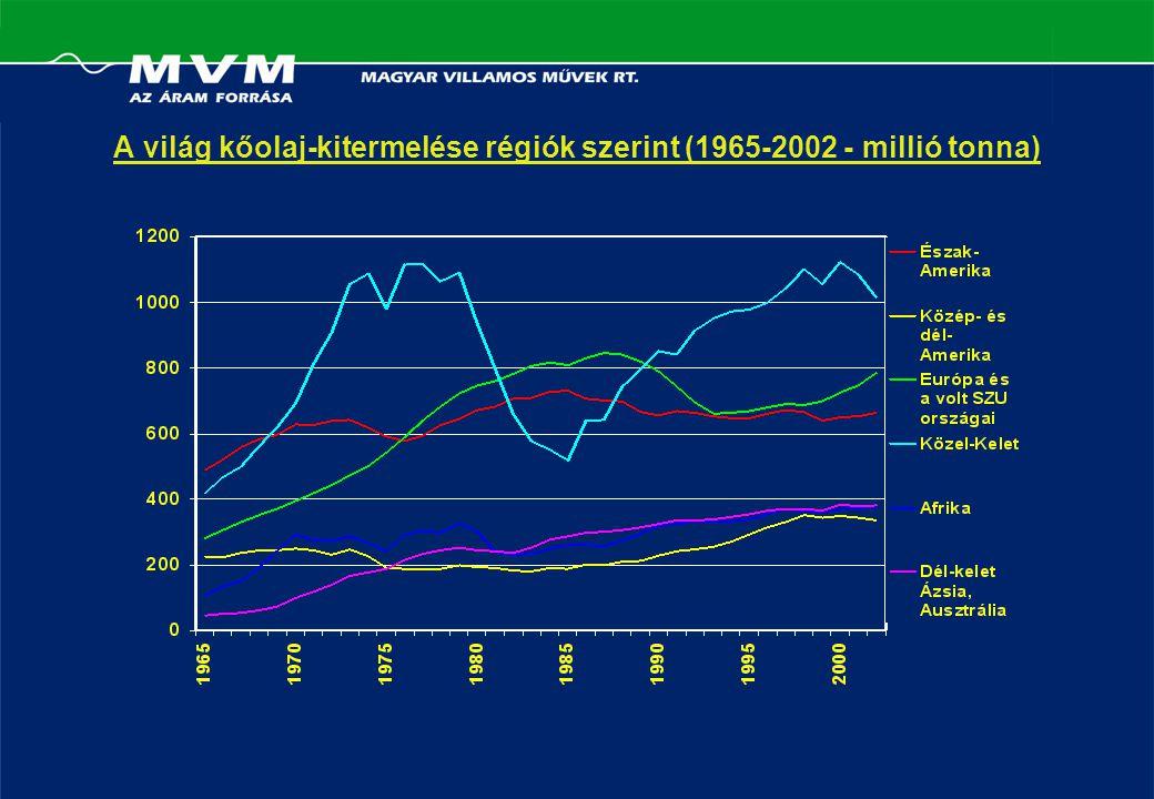 A világ kőolaj-kitermelése régiók szerint (1965-2002 - millió tonna)