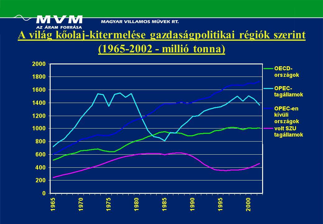 A világ kőolaj-kitermelése gazdaságpolitikai régiók szerint (1965-2002 - millió tonna)