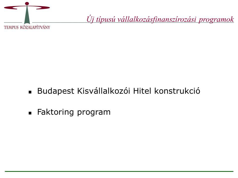 Új típusú vállalkozásfinanszírozási programok Budapest Kisvállalkozói Hitel konstrukció Faktoring program