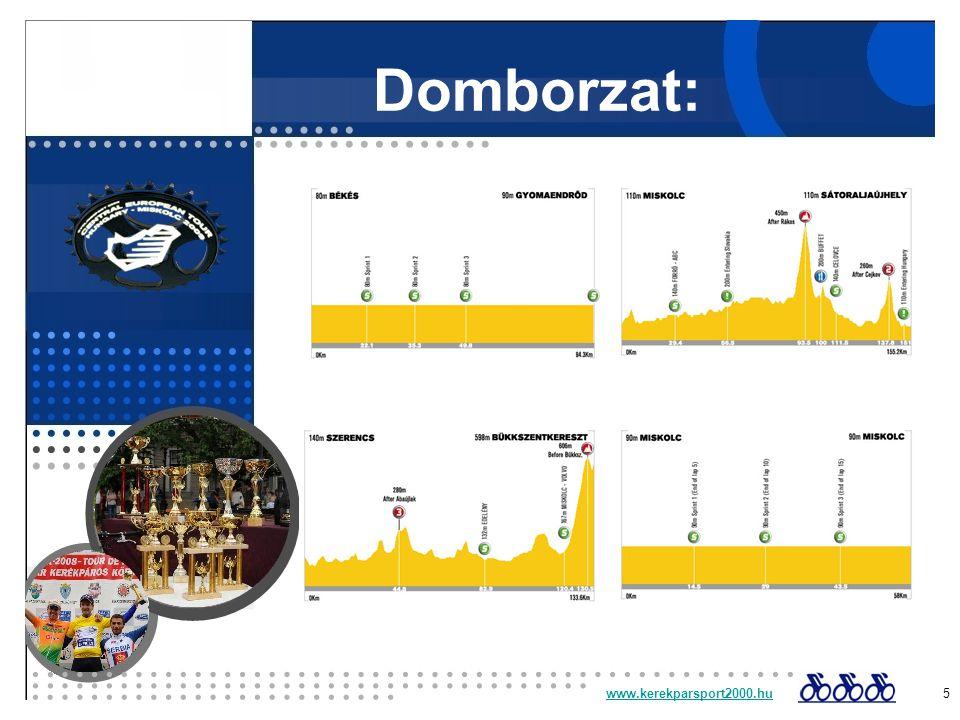 Időrend: www.kerekparsport2000.huwww.kerekparsport2000.hu 6 Békéscsaba-Békés kerékpárút átadása (Békés-2010.07.22) CET Gyomaendrőd Nagydíj UCI 1.2 kiemelt kategóriás nemzetközi verseny (Békés-Gyomaendrőd - 2010.07.22) Central-European Tour 1.