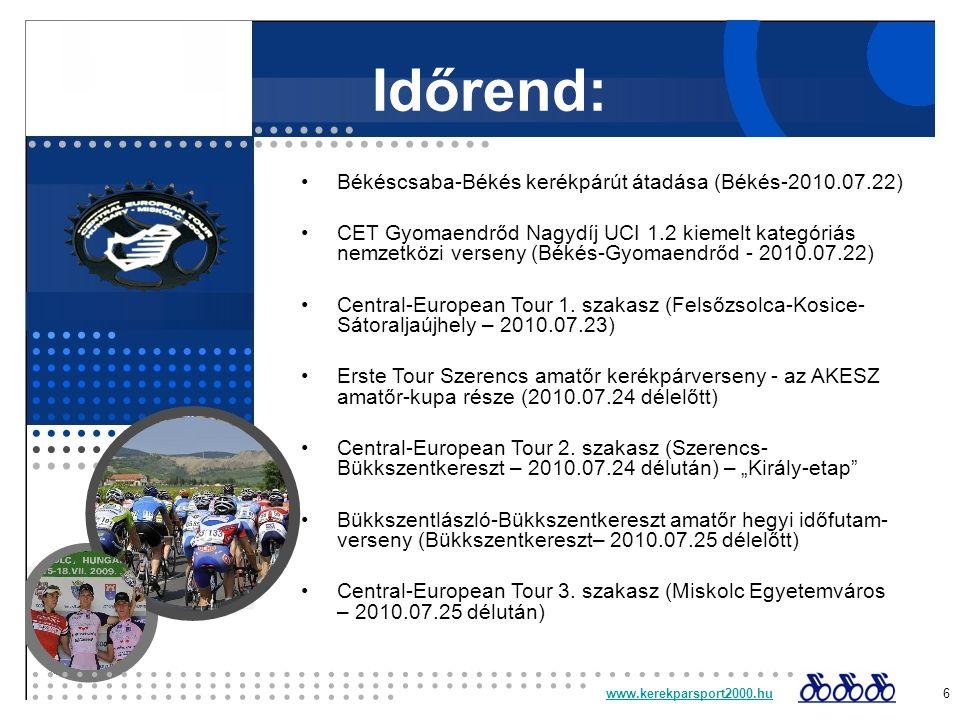 Időrend: www.kerekparsport2000.huwww.kerekparsport2000.hu 6 Békéscsaba-Békés kerékpárút átadása (Békés-2010.07.22) CET Gyomaendrőd Nagydíj UCI 1.2 kie