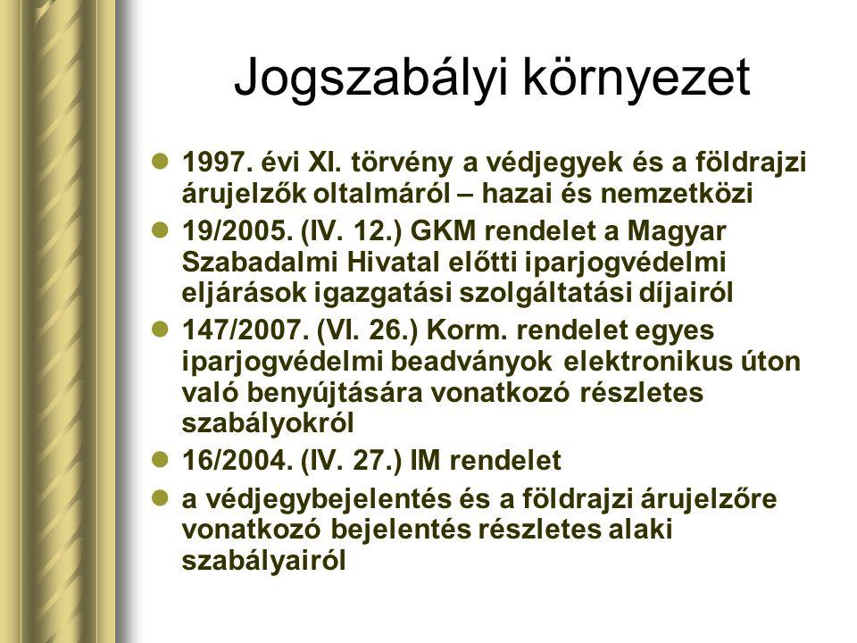 Jogszabályi környezet 1997. évi XI. törvény a védjegyek és a földrajzi árujelzők oltalmáról – hazai és nemzetközi 19/2005. (IV. 12.) GKM rendelet a Ma