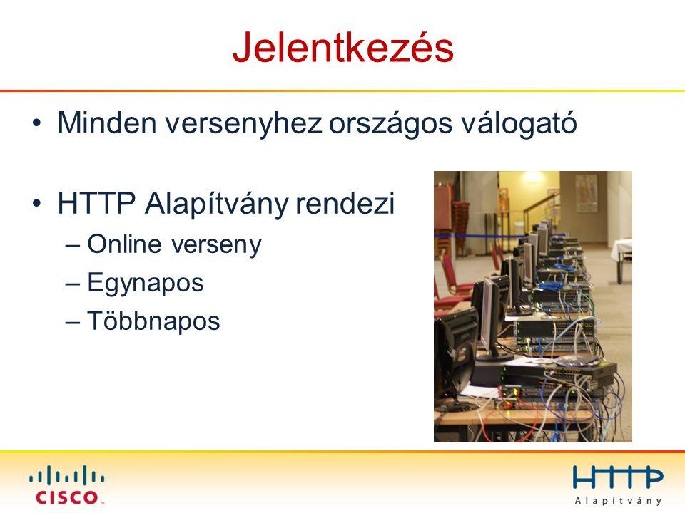 Jelentkezés Minden versenyhez országos válogató HTTP Alapítvány rendezi –Online verseny –Egynapos –Többnapos