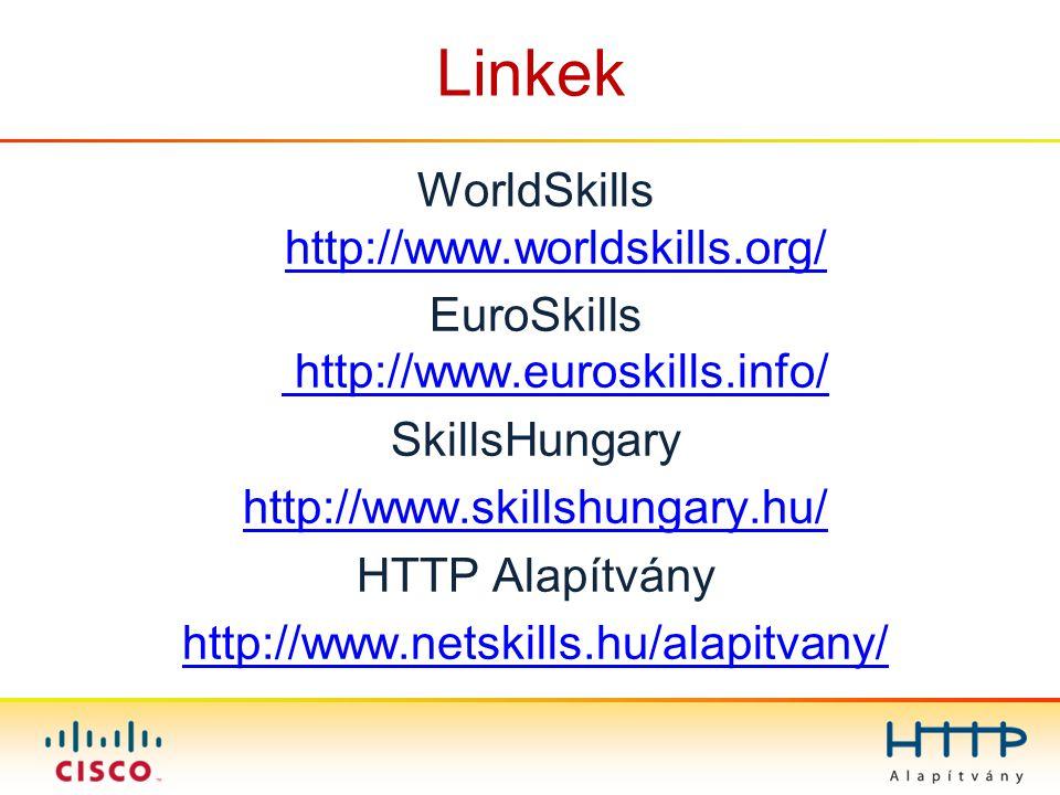 Linkek WorldSkills http://www.worldskills.org/ http://www.worldskills.org/ EuroSkills http://www.euroskills.info/ http://www.euroskills.info/ SkillsHungary http://www.skillshungary.hu/ HTTP Alapítvány http://www.netskills.hu/alapitvany/