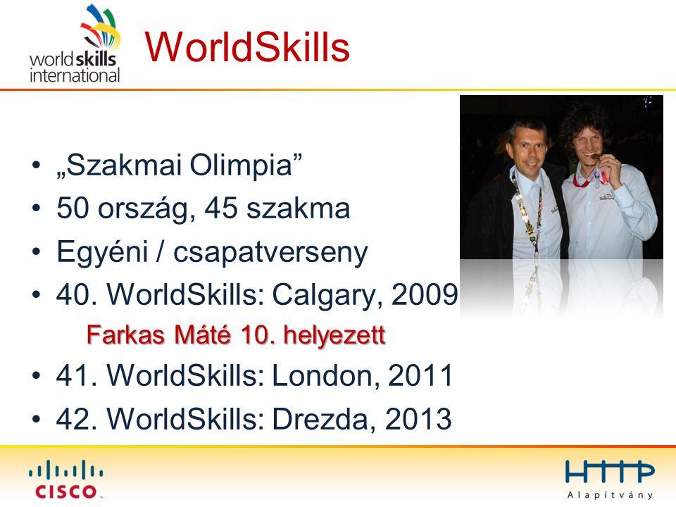 """WorldSkills """"Szakmai Olimpia"""" 50 ország, 45 szakma Egyéni / csapatverseny 40. WorldSkills: Calgary, 2009 Farkas Máté 10. helyezett 41. WorldSkills: Lo"""