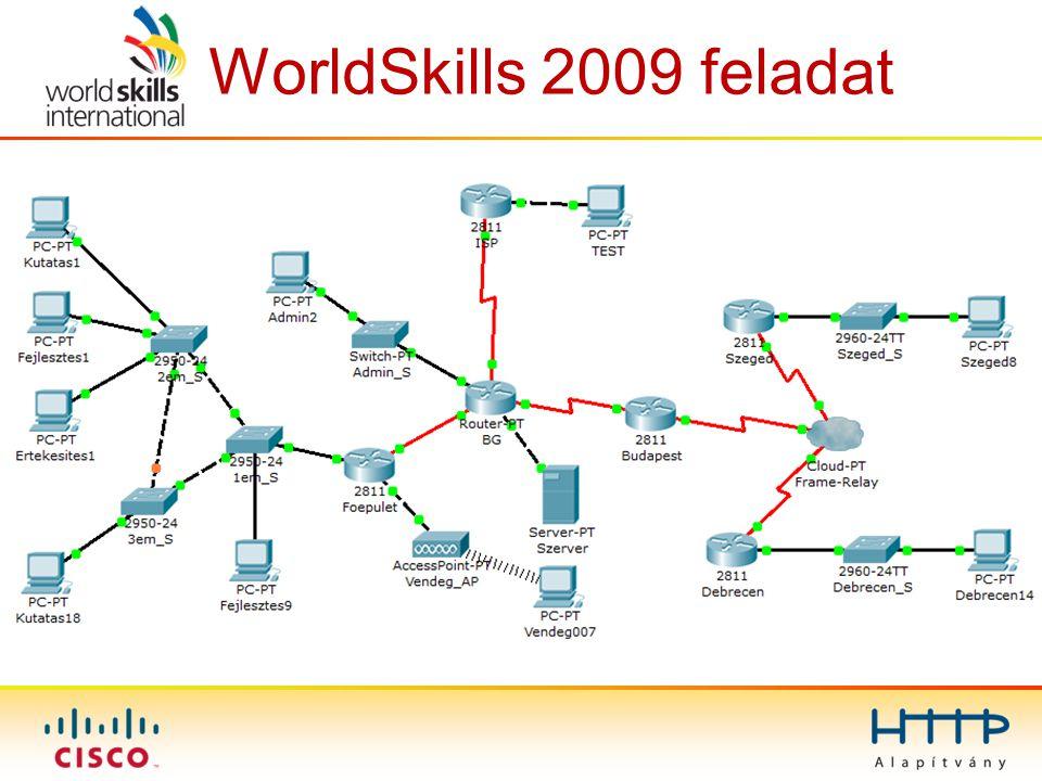 WorldSkills 2009 feladat