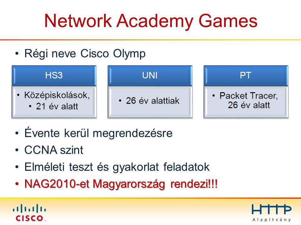 Network Academy Games HS3 Középiskolások, 21 év alatt UNI 26 év alattiak PT Packet Tracer, 26 év alatt Régi neve Cisco Olymp Évente kerül megrendezésre CCNA szint Elméleti teszt és gyakorlat feladatok NAG2010-et Magyarország rendezi!!!NAG2010-et Magyarország rendezi!!!