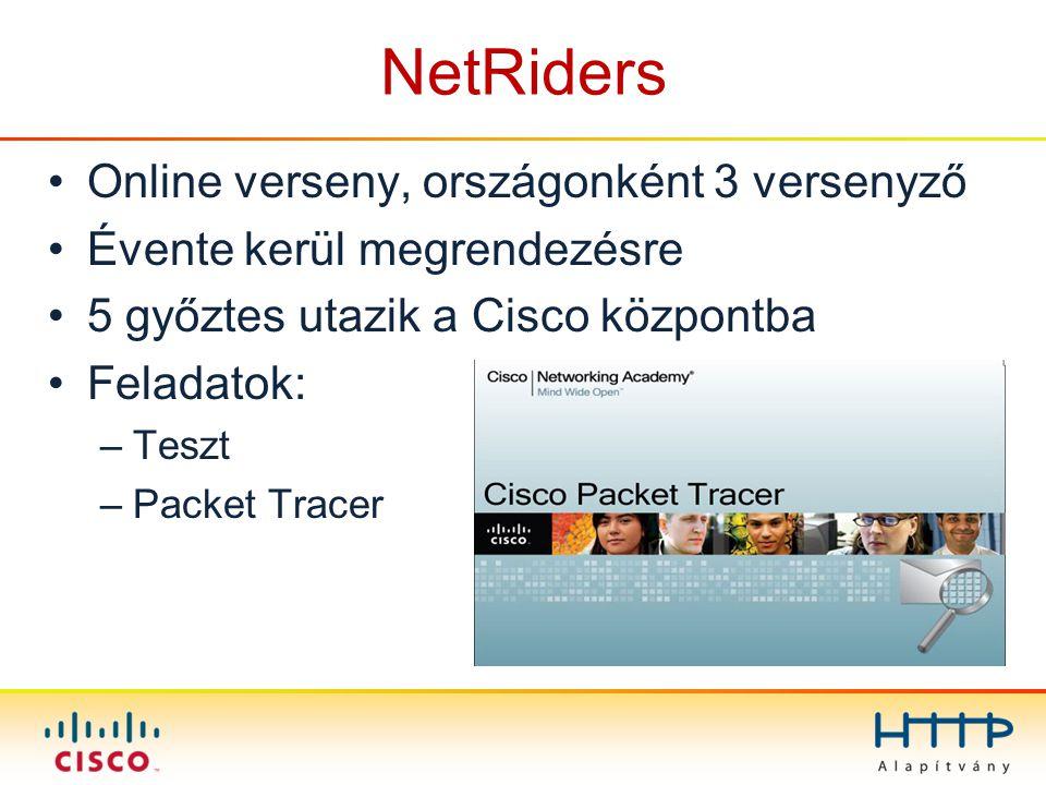 NetRiders Online verseny, országonként 3 versenyző Évente kerül megrendezésre 5 győztes utazik a Cisco központba Feladatok: –Teszt –Packet Tracer