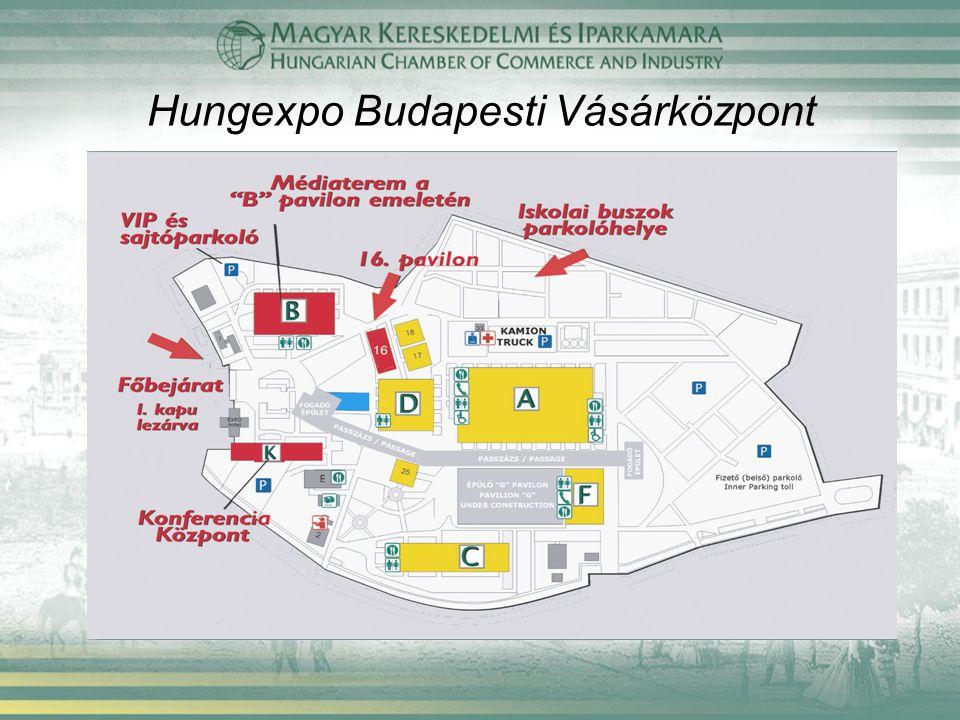 Hungexpo Budapesti Vásárközpont