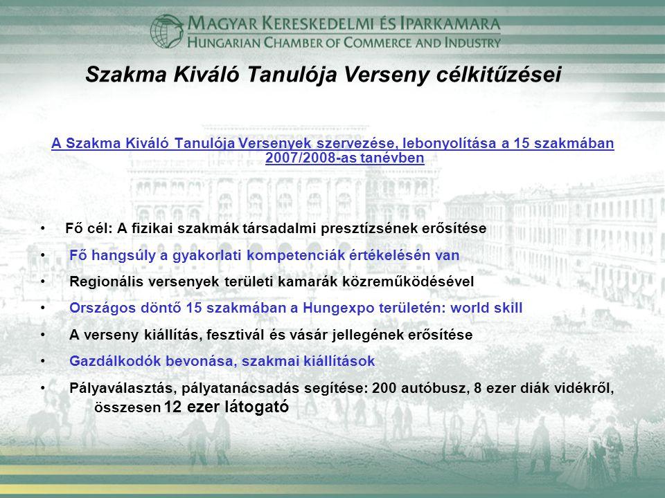 Szakma Kiváló Tanulója Verseny célkitűzései A Szakma Kiváló Tanulója Versenyek szervezése, lebonyolítása a 15 szakmában 2007/2008-as tanévben Fő cél: