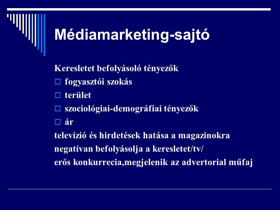 Médiamarketing-sajtó Keresletet befolyásoló tényezők  fogyasztói szokás  terület  szociológiai-demográfiai tényezők  ár televízió és hirdetések ha