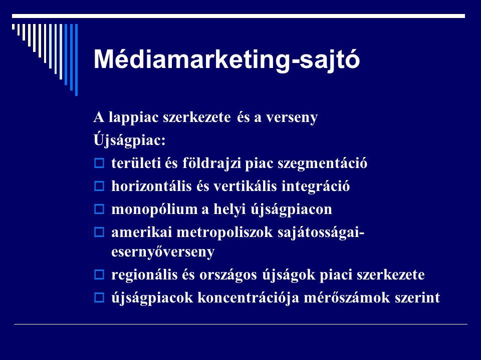 Médiamarketing-sajtó A lappiac szerkezete és a verseny Újságpiac:  területi és földrajzi piac szegmentáció  horizontális és vertikális integráció 