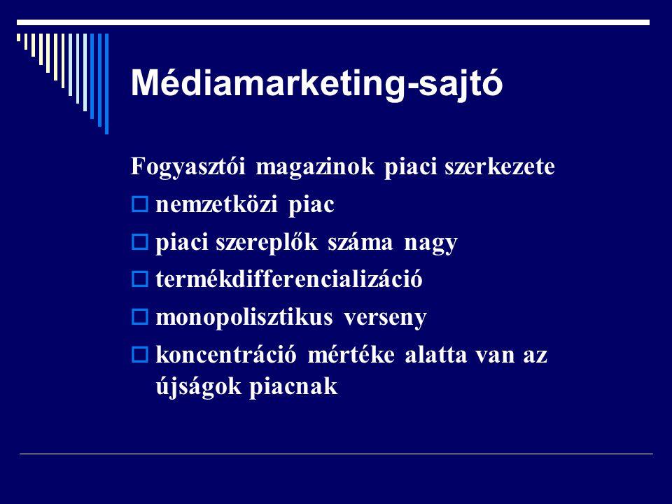 Médiamarketing-sajtó Fogyasztói magazinok piaci szerkezete  nemzetközi piac  piaci szereplők száma nagy  termékdifferencializáció  monopolisztikus