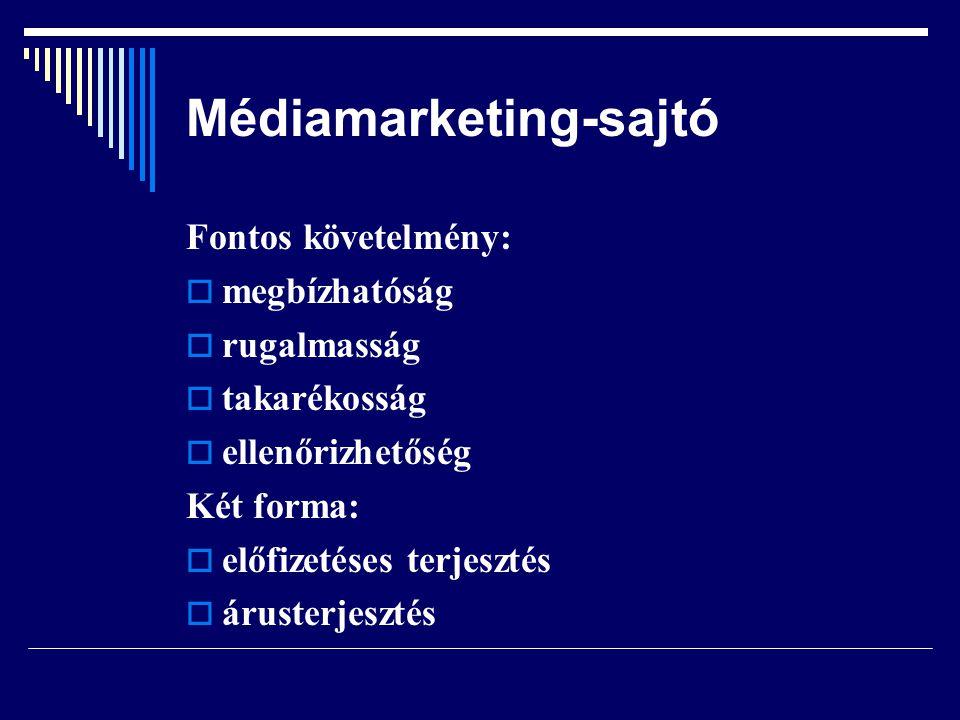 Médiamarketing-sajtó Fontos követelmény:  megbízhatóság  rugalmasság  takarékosság  ellenőrizhetőség Két forma:  előfizetéses terjesztés  áruste