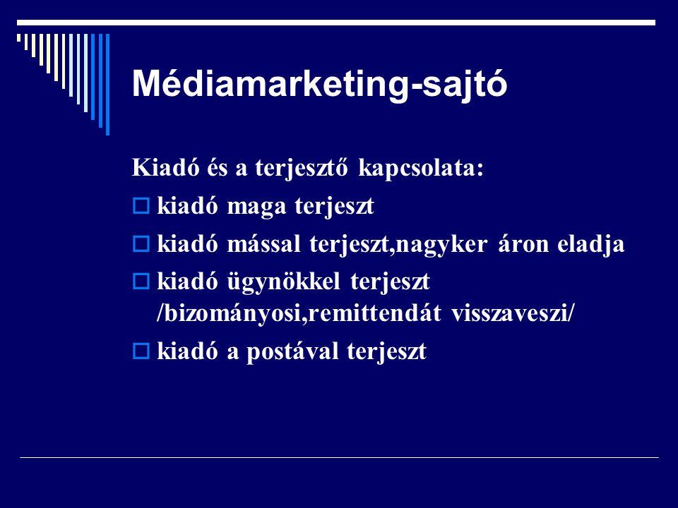 Médiamarketing-sajtó Kiadó és a terjesztő kapcsolata:  kiadó maga terjeszt  kiadó mással terjeszt,nagyker áron eladja  kiadó ügynökkel terjeszt /bi