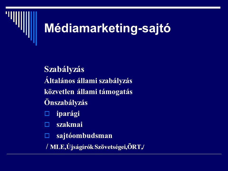 Médiamarketing-sajtó Szabályzás Általános állami szabályzás közvetlen állami támogatás Önszabályzás  iparági  szakmai  sajtóombudsman / MLE,Újságír