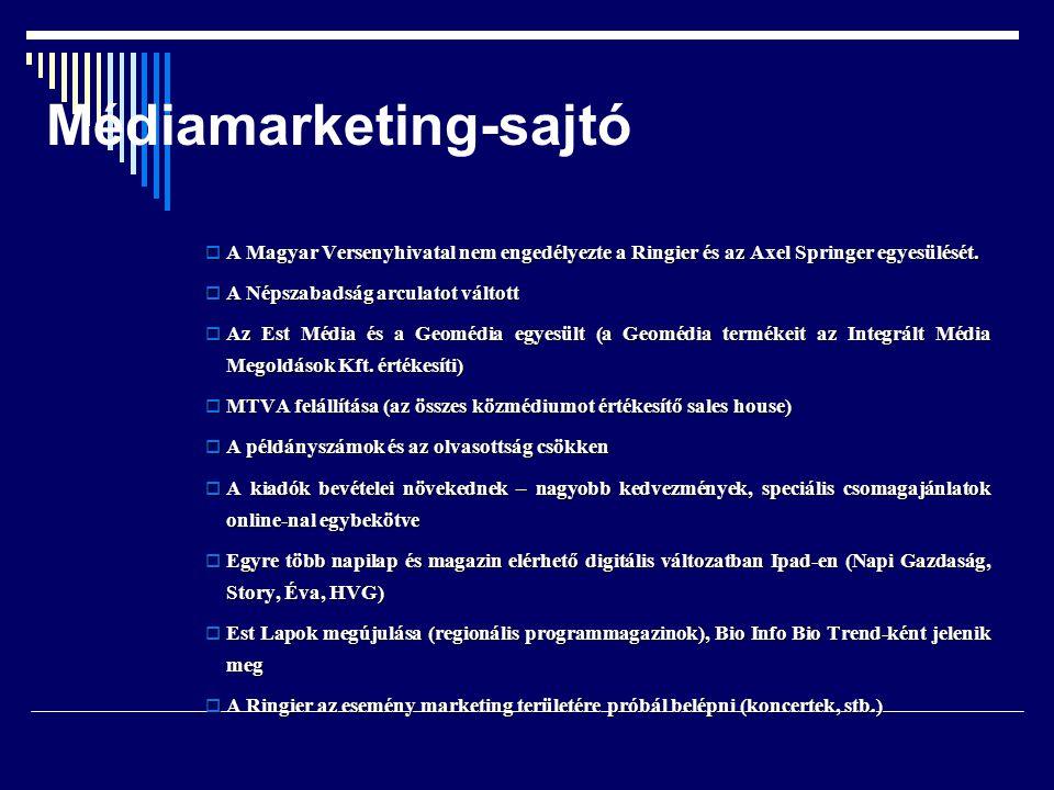 Médiamarketing-sajtó  A Magyar Versenyhivatal nem engedélyezte a Ringier és az Axel Springer egyesülését.  A Népszabadság arculatot váltott  Az Est