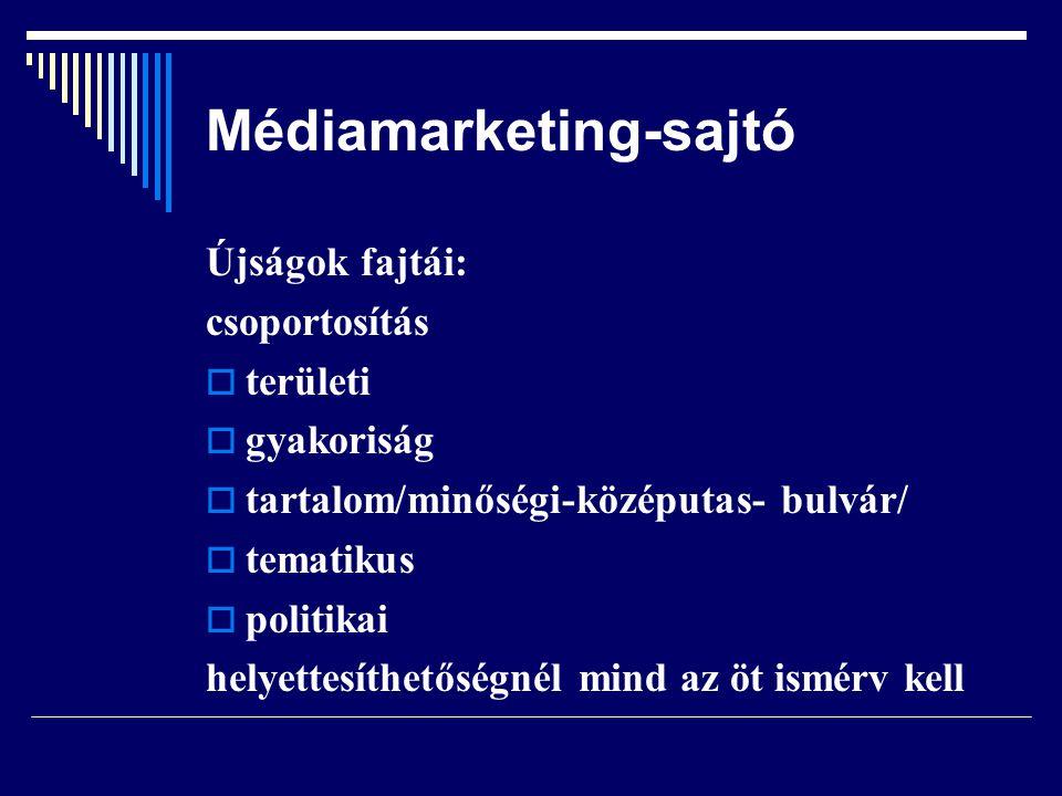 Médiamarketing-sajtó Újságok fajtái: csoportosítás  területi  gyakoriság  tartalom/minőségi-középutas- bulvár/  tematikus  politikai helyettesíth