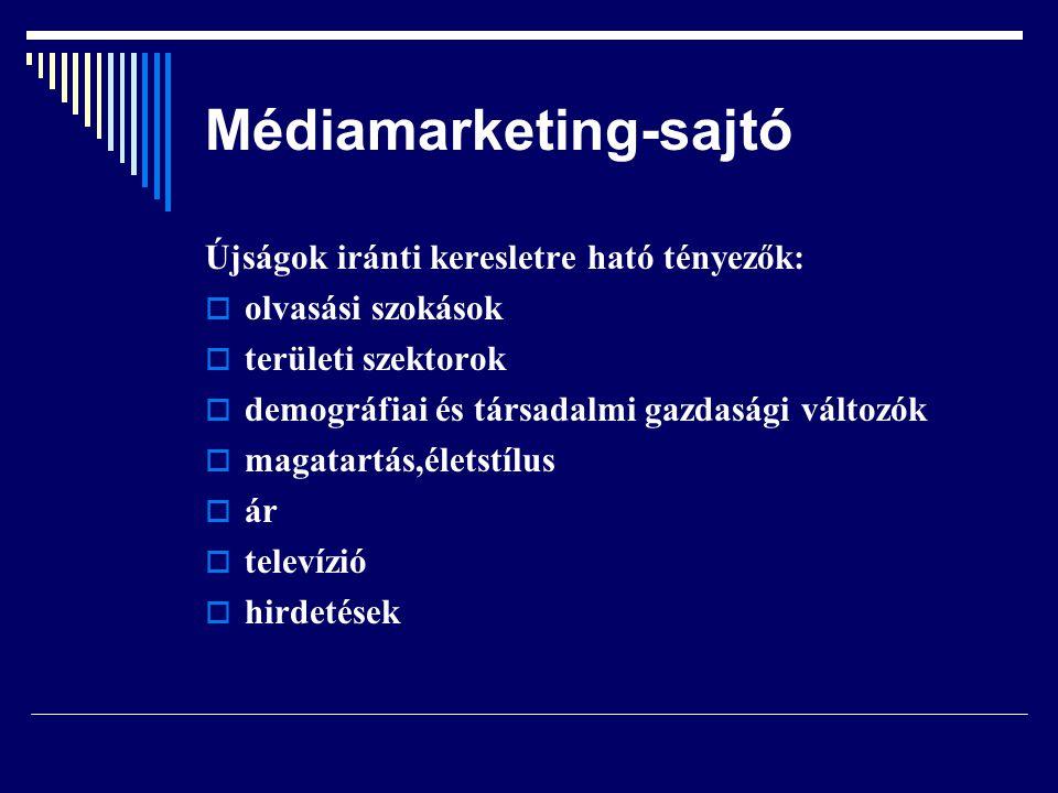 Médiamarketing-sajtó Újságok iránti keresletre ható tényezők:  olvasási szokások  területi szektorok  demográfiai és társadalmi gazdasági változók