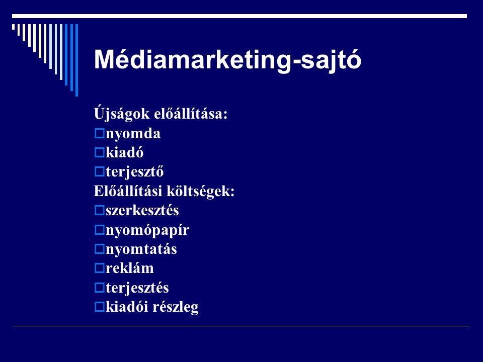 Médiamarketing-sajtó Újságok előállítása:  nyomda  kiadó  terjesztő Előállítási költségek:  szerkesztés  nyomópapír  nyomtatás  reklám  terjes