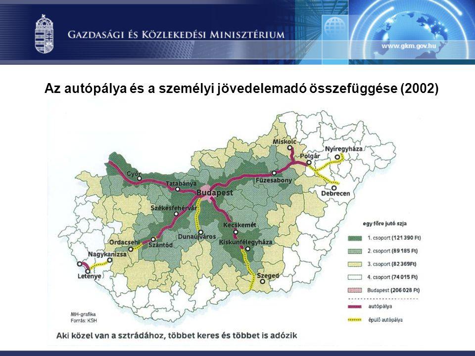 Az autópálya és a személyi jövedelemadó összefüggése (2002)