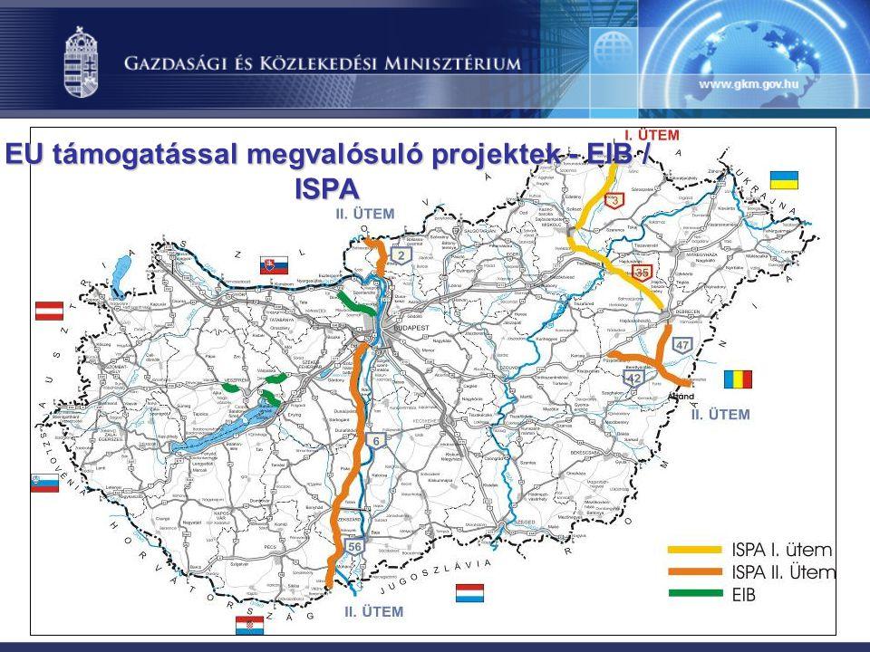 EU támogatással megvalósuló projektek - EIB / ISPA