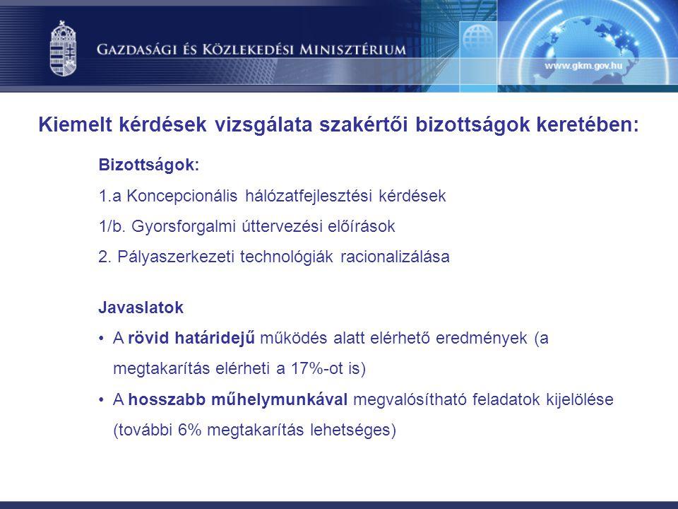 Bizottságok: 1.a Koncepcionális hálózatfejlesztési kérdések 1/b. Gyorsforgalmi úttervezési előírások 2. Pályaszerkezeti technológiák racionalizálása J