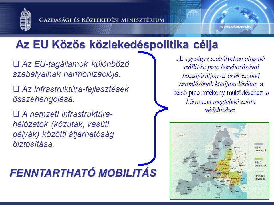  Az EU-tagállamok különböző szabályainak harmonizációja.  Az infrastruktúra-fejlesztések összehangolása.  A nemzeti infrastruktúra- hálózatok (közu