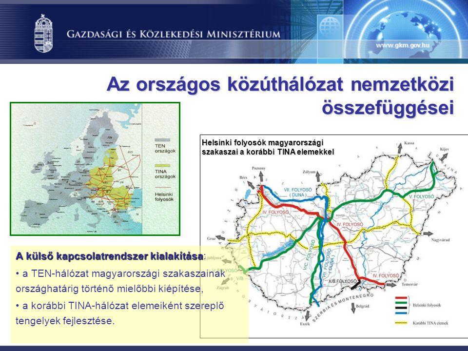 Az országos közúthálózat nemzetközi összefüggései Helsinki folyosók Helsinki folyosók magyarországi szakaszai a korábbi TINA elemekkel A külső kapcsol