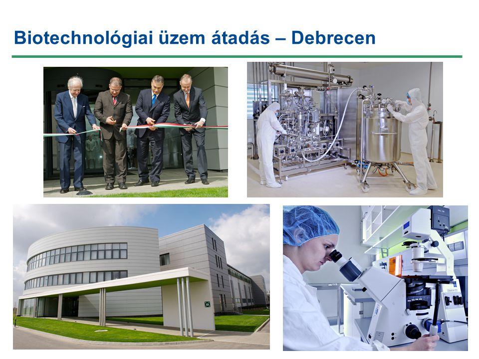 Biotechnológiai üzem átadás – Debrecen