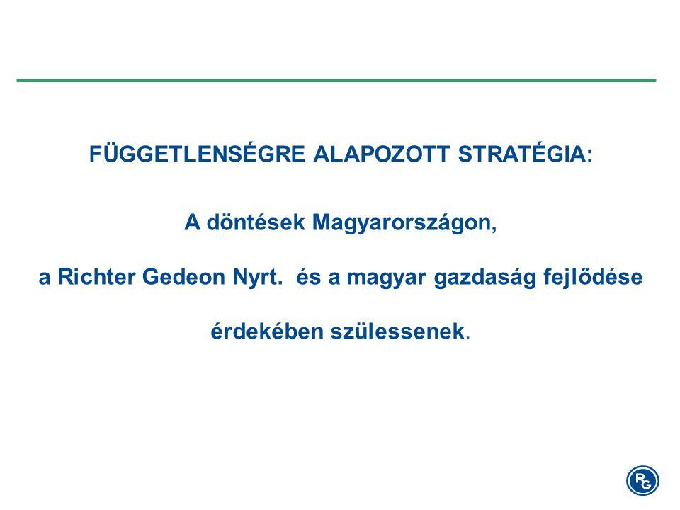 FÜGGETLENSÉGRE ALAPOZOTT STRATÉGIA: A döntések Magyarországon, a Richter Gedeon Nyrt.
